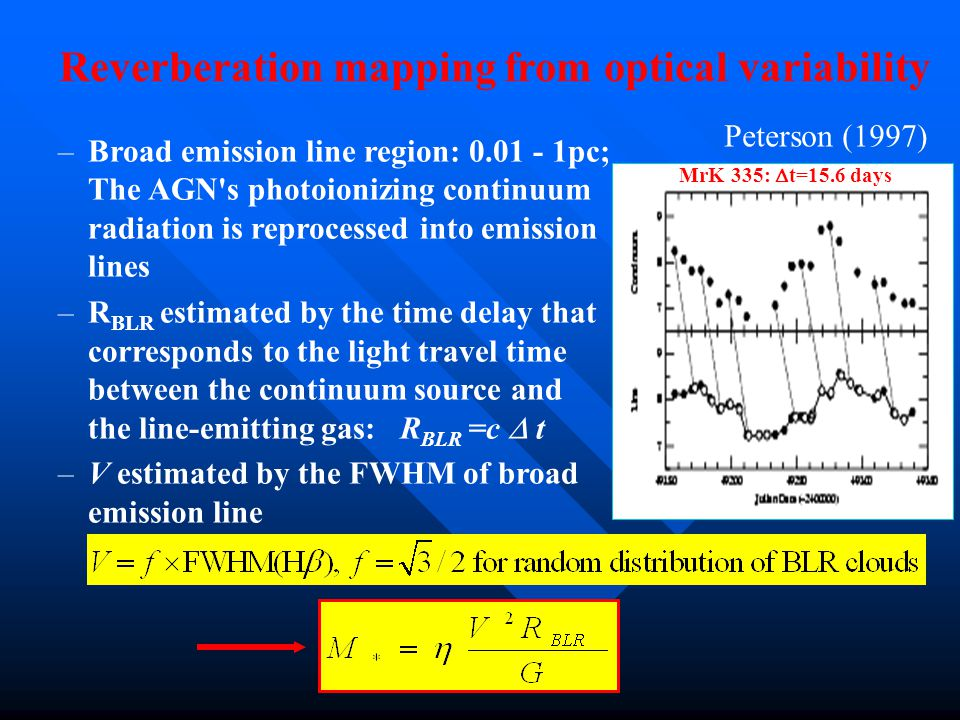 –Broad emission line region: 0.01 - 1pc; The AGN s photoionizing continuum radiation is reprocessed into emission lines –R BLR estimated by the time delay that corresponds to the light travel time between the continuum source and the line-emitting gas: R BLR =c  t –V estimated by the FWHM of broad emission line Reverberation mapping from optical variability Peterson (1997) MrK 335:  t=15.6 days