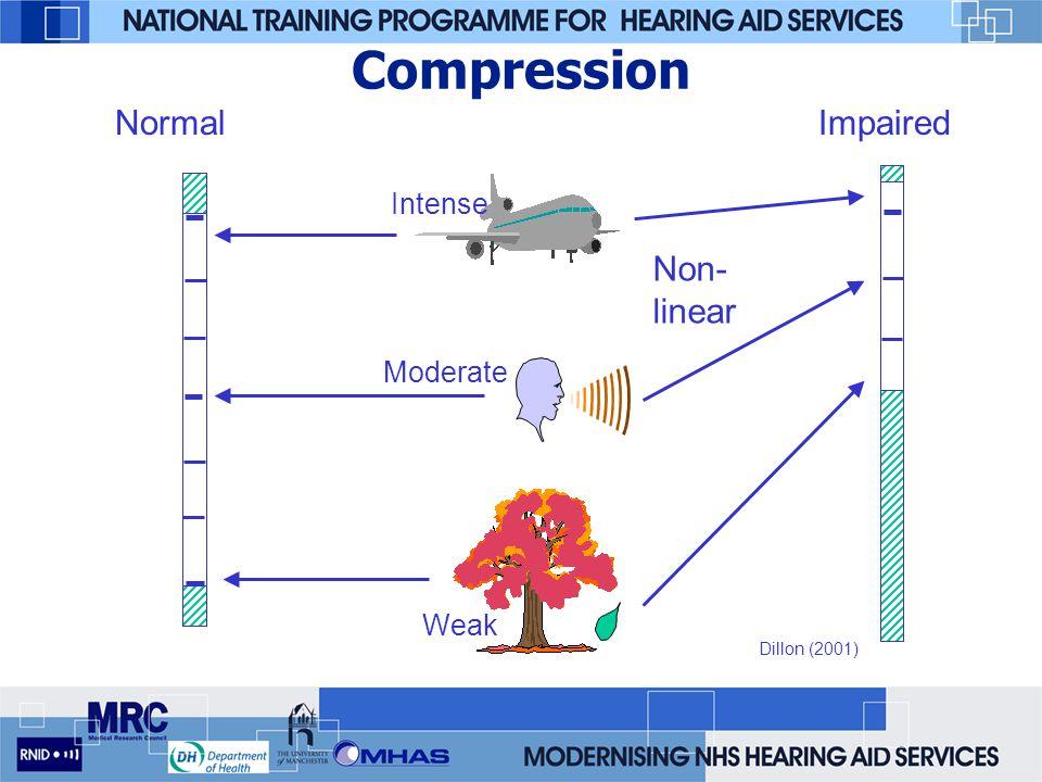 Compression ImpairedNormal Moderate Weak Intense Non- linear Dillon (2001)