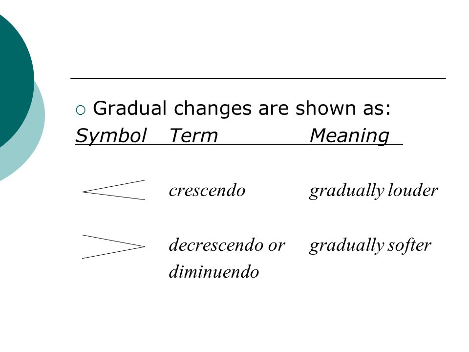  Gradual changes are shown as: SymbolTermMeaning crescendogradually louder decrescendo orgradually softer diminuendo