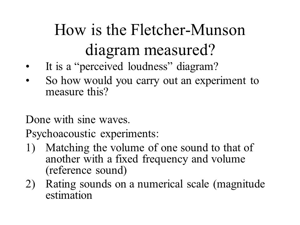 """How is the Fletcher-Munson diagram measured? It is a """"perceived loudness"""" diagram? So how would you carry out an experiment to measure this? Done with"""