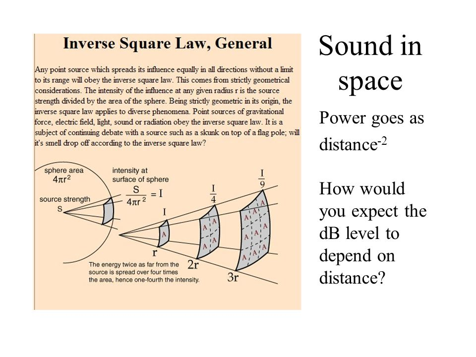 Sound in space Power goes as distance -2 How would you expect the dB level to depend on distance?