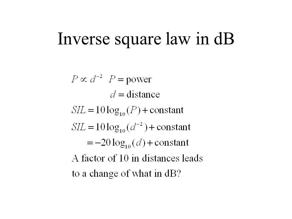 Inverse square law in dB