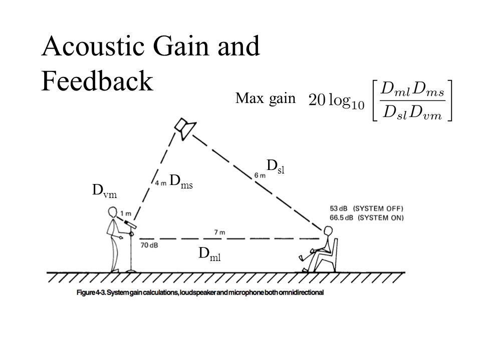 Acoustic Gain and Feedback D ms D sl D ml D vm Max gain