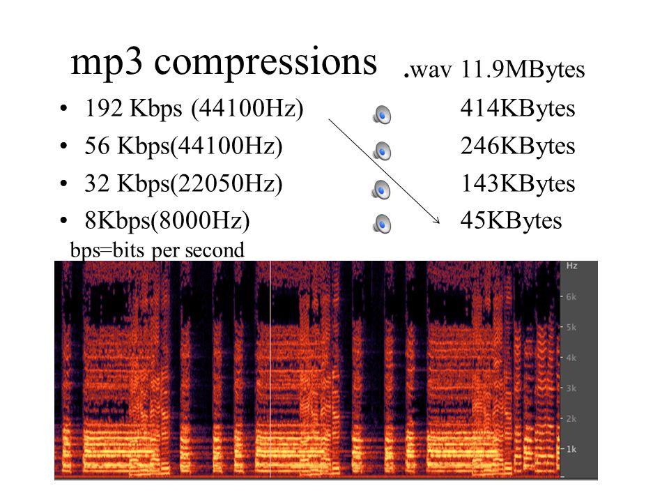mp3 compressions 192 Kbps (44100Hz)414KBytes 56 Kbps(44100Hz)246KBytes 32 Kbps(22050Hz)143KBytes 8Kbps(8000Hz)45KBytes.wav 11.9MBytes bps=bits per sec