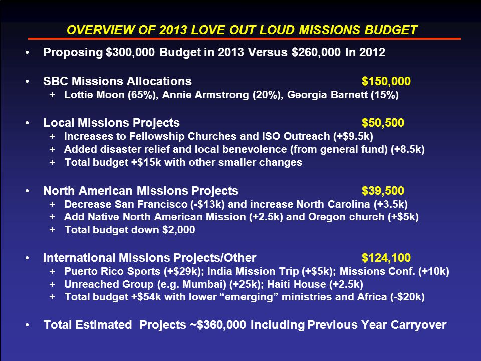 4 OVERVIEW OF 2013 LOVE OUT LOUD MISSIONS BUDGET Proposing $300,000 Budget in 2013 Versus $260,000 In 2012 SBC Missions Allocations$150,000 +Lottie Mo