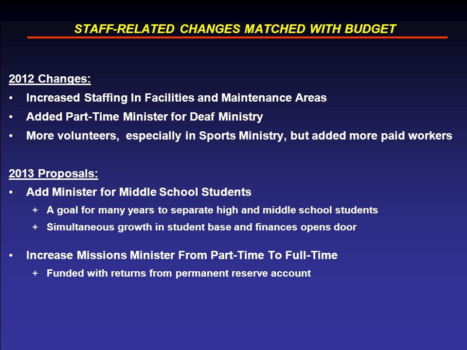 7 STAFF-RELATED CHANGES MATCHED WITH BUDGET 2012 Changes: Increased Staffing In Facilities and Maintenance Areas Added Part-Time Minister for Deaf Min