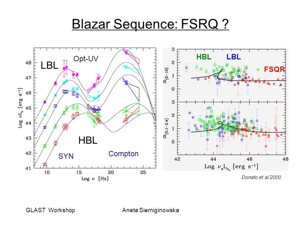 GLAST WorkshopAneta Siemiginowska Blazar Sequence: FSRQ ? Opt-UV LBL HBL SYN Compton FSQR HBLLBL Donato et al 2000