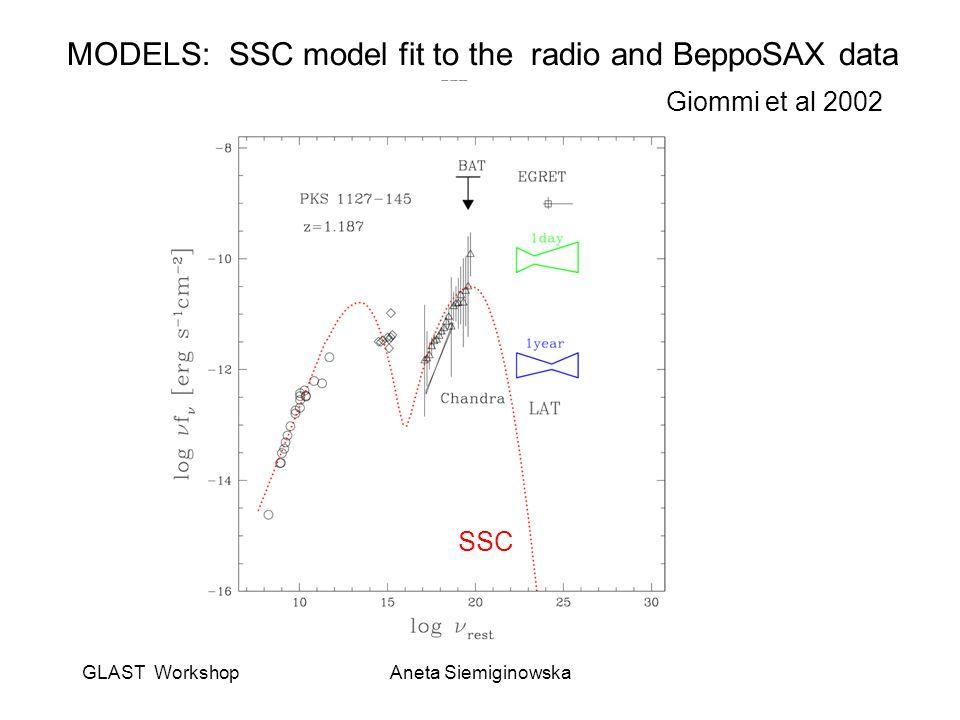 GLAST WorkshopAneta Siemiginowska MODELS: SSC model fit to the radio and BeppoSAX data SSC Giommi et al 2002