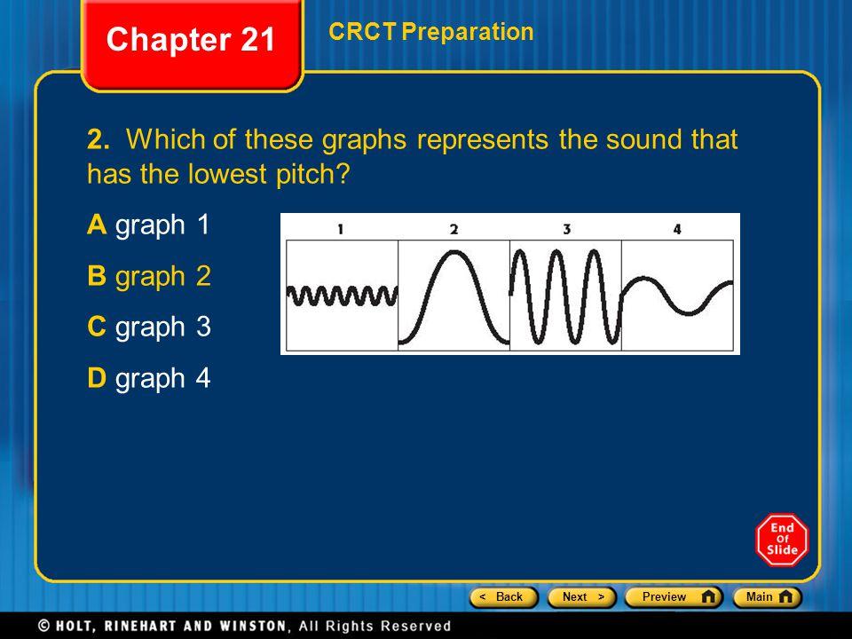 < BackNext >PreviewMain Chapter 21 CRCT Preparation 2.