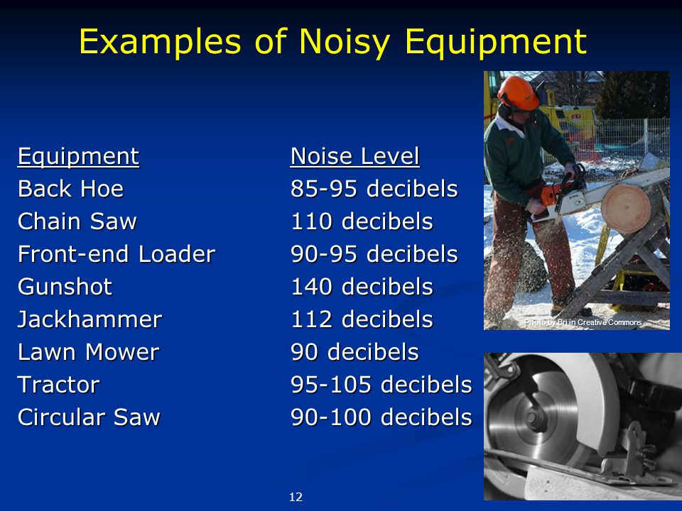 EquipmentNoise Level Back Hoe85-95 decibels Chain Saw110 decibels Front-end Loader90-95 decibels Gunshot140 decibels Jackhammer112 decibels Lawn Mower
