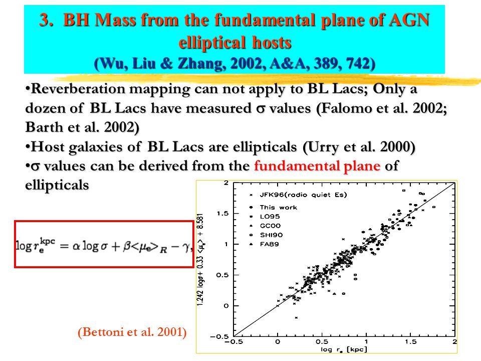 Reverberation mapping can not apply to BL Lacs; Only a dozen of BL Lacs have measured  values (Falomo et al. 2002; Barth et al. 2002)Reverberation ma