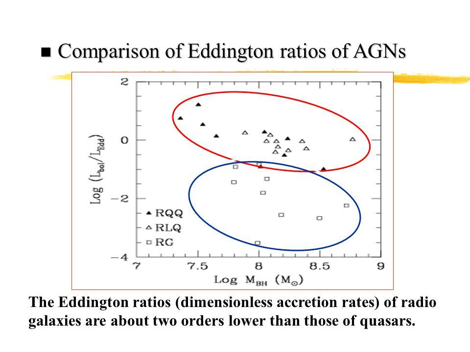 Comparison of Eddington ratios of AGNs Comparison of Eddington ratios of AGNs The Eddington ratios (dimensionless accretion rates) of radio galaxies a
