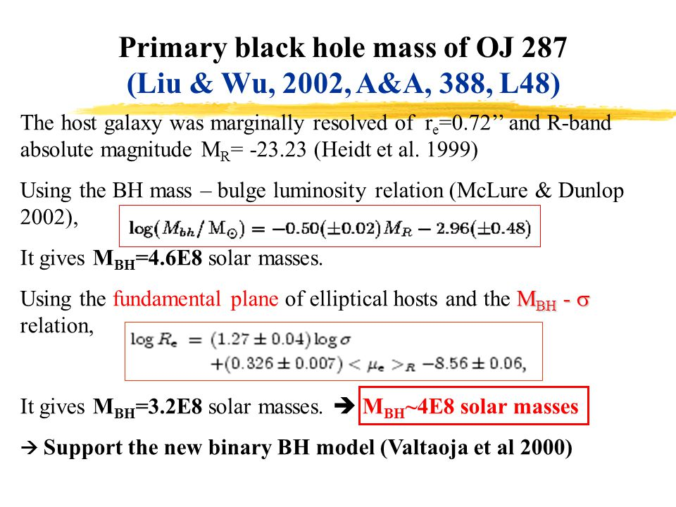The host galaxy was marginally resolved of r e =0.72'' and R-band absolute magnitude M R = -23.23 (Heidt et al. 1999) Using the BH mass – bulge lumino