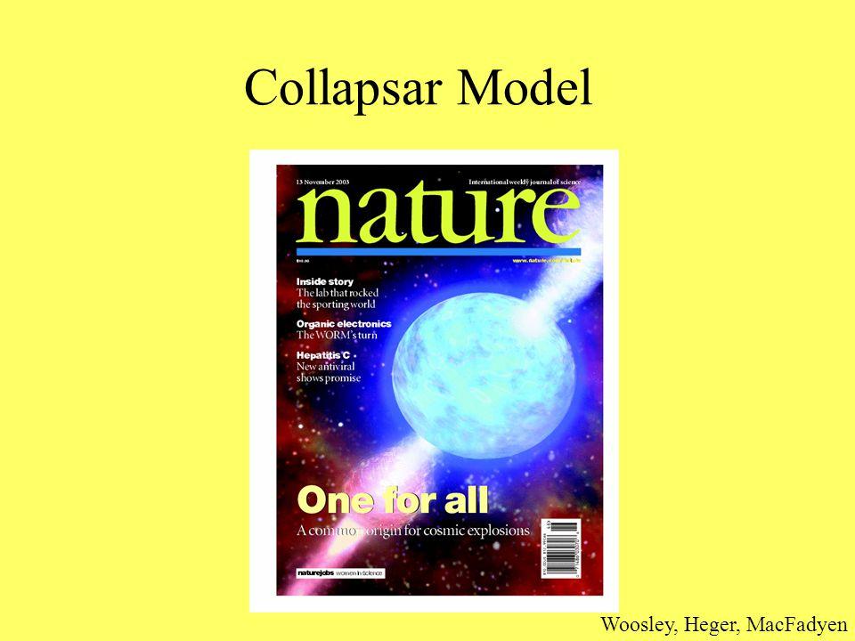 Collapsar Model Woosley, Heger, MacFadyen