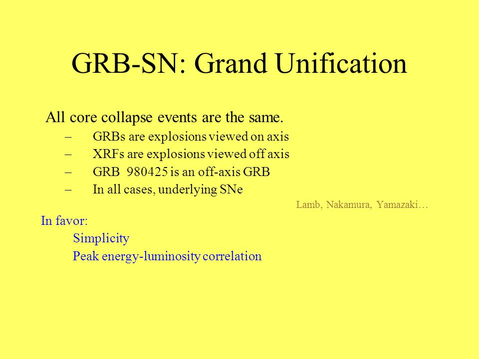 GRB-SN: Grand Unification All core collapse events are the same. –GRBs are explosions viewed on axis –XRFs are explosions viewed off axis –GRB 980425
