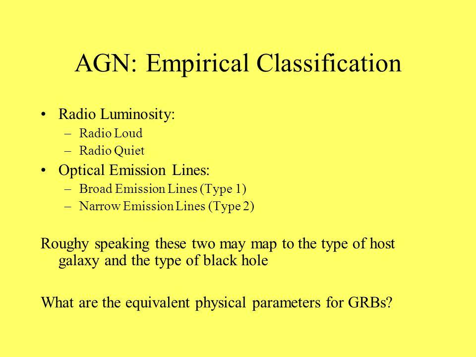 AGN: Empirical Classification Radio Luminosity: –Radio Loud –Radio Quiet Optical Emission Lines: –Broad Emission Lines (Type 1) –Narrow Emission Lines