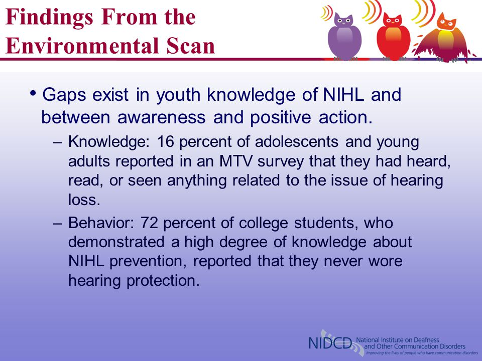 Gaps exist in youth knowledge of NIHL and between awareness and positive action. –Knowledge: 16 percent of adolescents and young adults reported in an