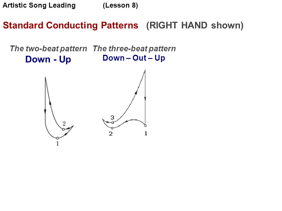 Standard Conducting Patterns (RIGHT HAND shown)‏ The two-beat pattern Down - Up The three-beat pattern Down – Out – Up Artistic Song Leading (Lesson 8)‏