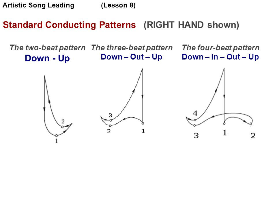Standard Conducting Patterns (RIGHT HAND shown)‏ The two-beat pattern Down - Up The three-beat pattern Down – Out – Up The four-beat pattern Down – In – Out – Up Artistic Song Leading (Lesson 8)‏
