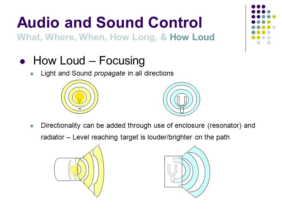 Audio and Sound Control What, Where, When, How Long, & How Loud How Loud – Sound Environment  Loudness dependents on how much energy is used to create the vibration  How hard you hit something.