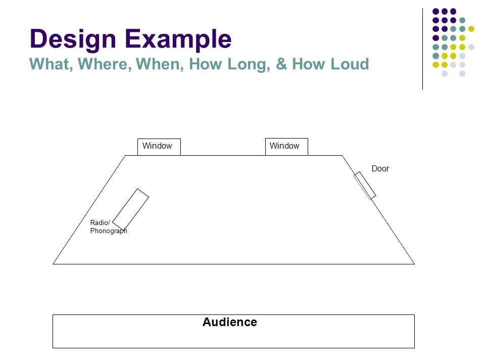 Design Example What, Where, When, How Long, & How Loud Example - Design for Scene from The Foreigner, by Larry Shue What are the cues and their purposes Where do they originate from When are they running - any critical timing issues How long - Any issues Collaboration/interaction with other show elements