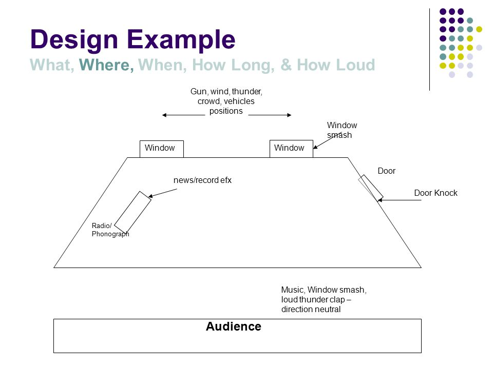 Design Example What, Where, When, How Long, & How Loud Example - Design for Scene from The Foreigner What are the cues and their purposes  Rain, wind, thunder = Apprehension - isolation  Vehicles, crowd, gunshots = Danger approaching / establish other Characters  Radio broadcast = Ratchets up the suspicion  Record player & record player effects = Tries to provide calm but (1) adds to actor's fear (skip at gunshot) (2) Foreshadows power cut (title of song) (3) reinforces power being cut (slow down)  Window smash = Danger increases  Loud thunder crack / Storm = Danger has arrived  Music transition - Cover scene and time transition  Knock at the door = Reinforces Don't know what happened