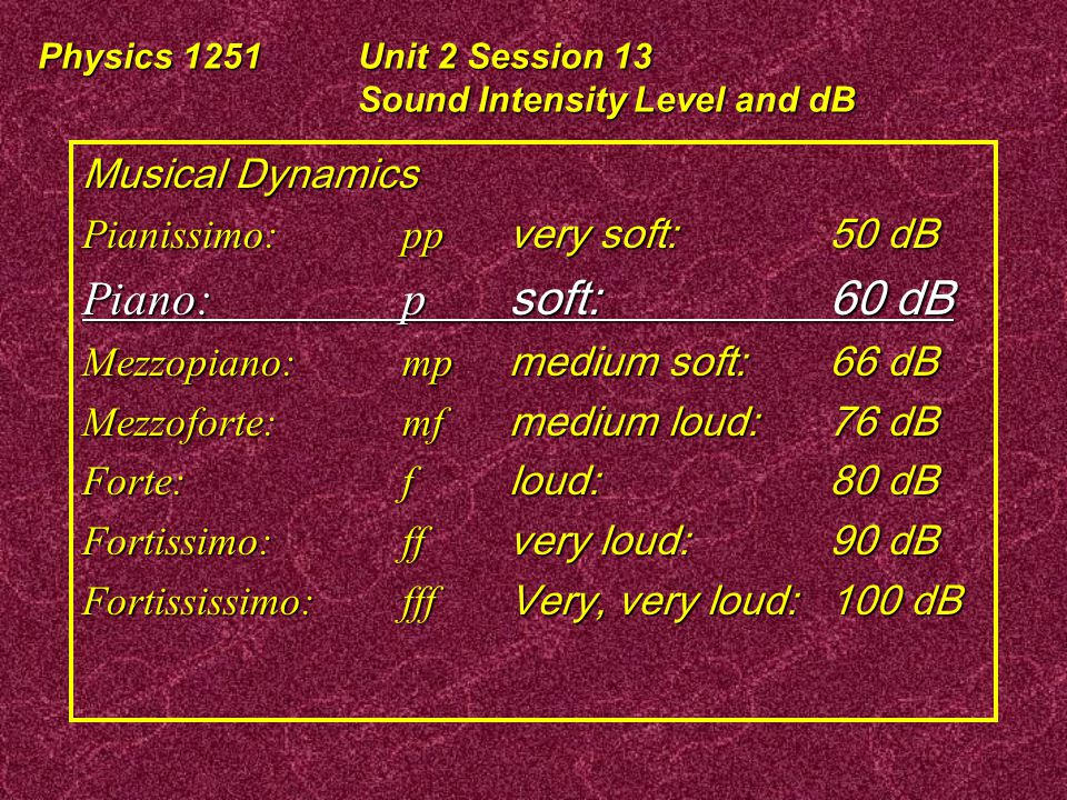 Physics 1251Unit 2 Session 13 Sound Intensity Level and dB Musical Dynamics Pianissimo:pp very soft:50 dB Piano:p soft:60 dB Mezzopiano:mp medium soft