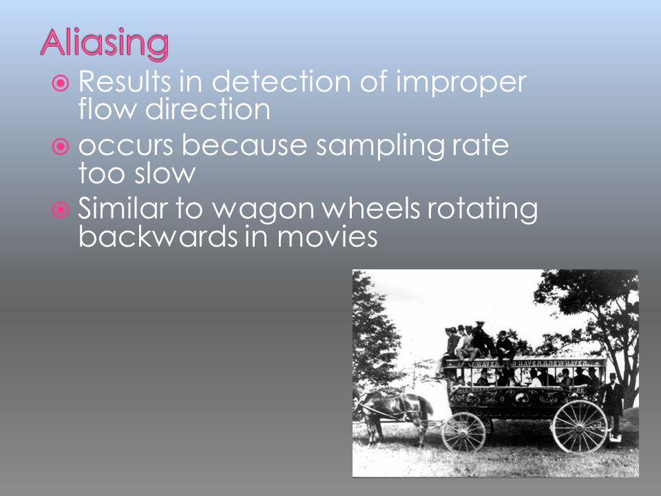 Sufficient Sampling Insufficient Sampling