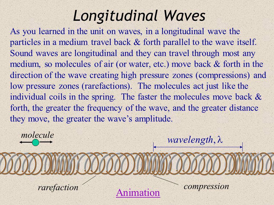 Sound Longitudinal Waves Pressure Graphs Speed of Sound Wavefronts Frequency & Pitch (human range) The Human Ear Sonar & Echolocation Doppler Effect (