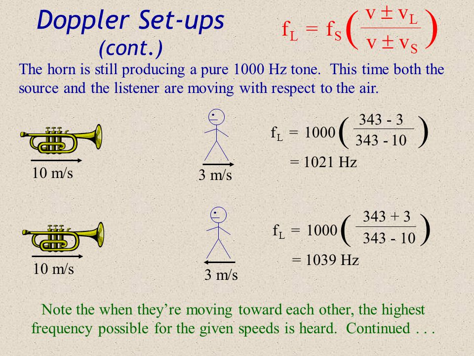 Doppler Set-ups f L = f S v  v L v  v S ) ( still 10 m/s f L = 1000 343 343 - 10 ) ( = 1030 Hz The horn is producing a pure 1000 Hz tone. Let's find