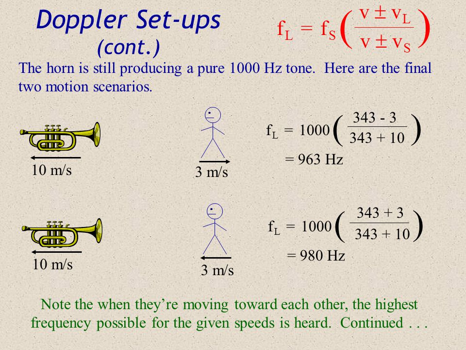 3 m/s Doppler Set-ups (cont.) f L = f S v  v L v  v S ) ( 10 m/s f L = 1000 343 - 3 343 - 10 ) ( = 1021 Hz The horn is still producing a pure 1000 Hz tone.