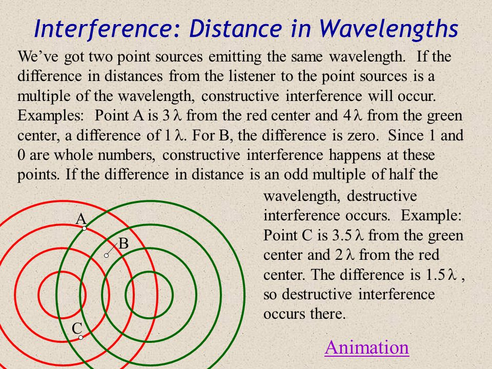 Interference As we saw in the wave presentation, waves can passes through each other and combine via superposition.