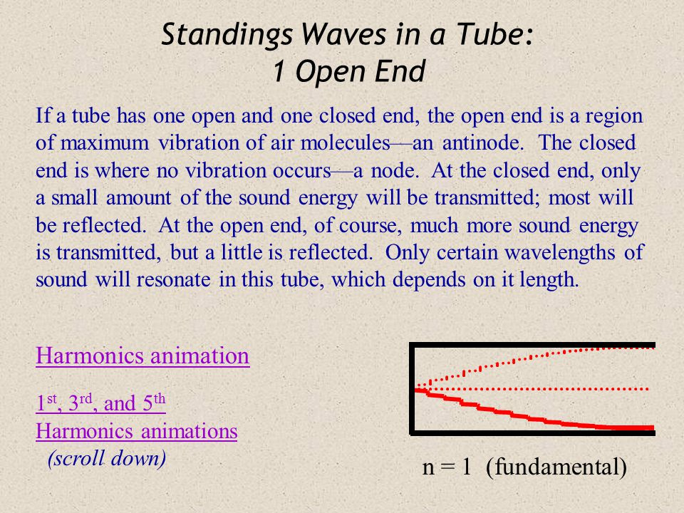 Wavelength Formula: 2 Open Ends (tube of length L) As with the string, the pattern is: 2 L n = Thus, only certain wave- lengths will reinforce each ot
