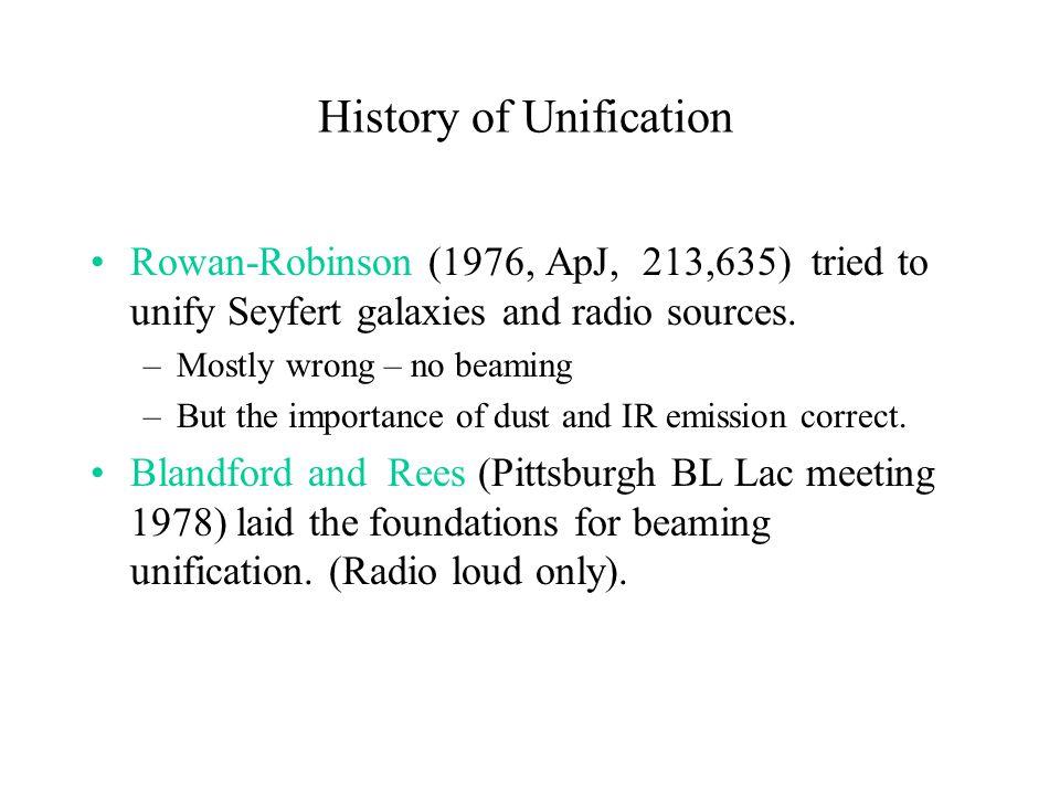 History of Unification Rowan-Robinson (1976, ApJ, 213,635) tried to unify Seyfert galaxies and radio sources.