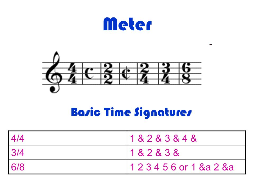 Meter Basic Time Signatures 4/41 & 2 & 3 & 4 & 3/41 & 2 & 3 & 6/81 2 3 4 5 6 or 1 &a 2 &a
