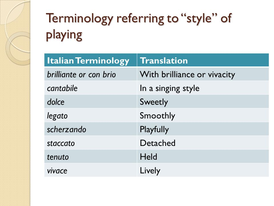 "Terminology referring to ""style"" of playing Italian TerminologyTranslation brilliante or con brioWith brilliance or vivacity cantabileIn a singing sty"