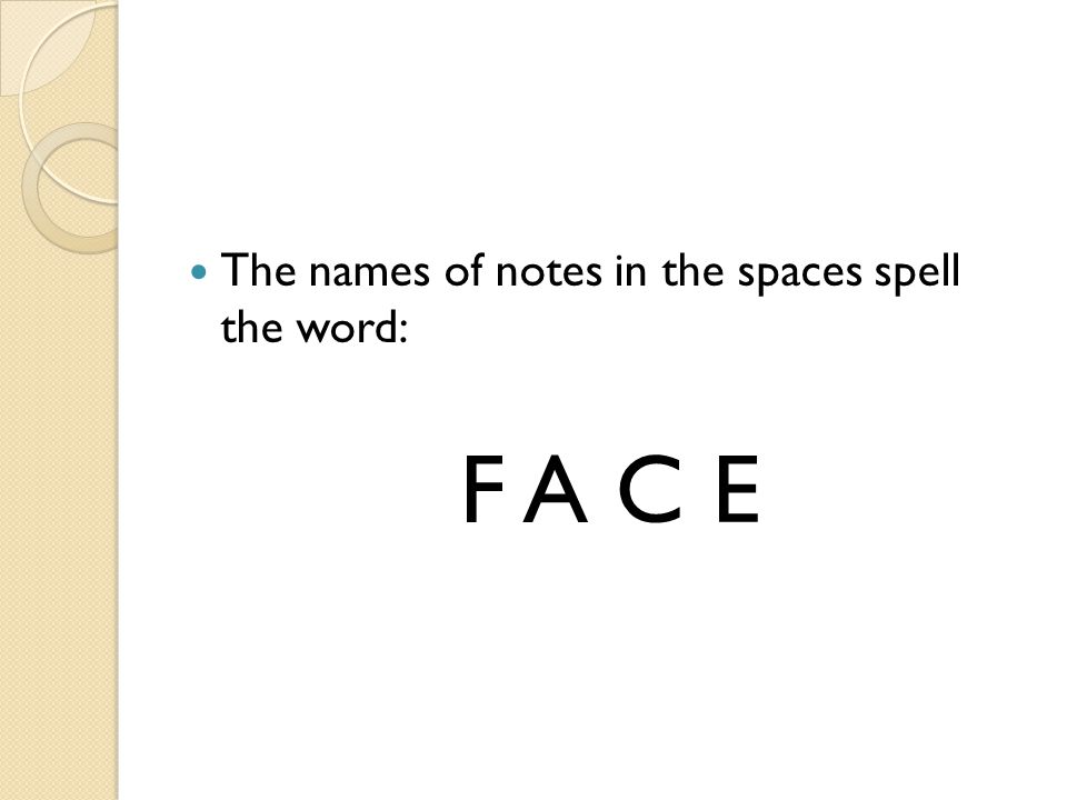 The names of notes in the spaces spell the word: F A C E