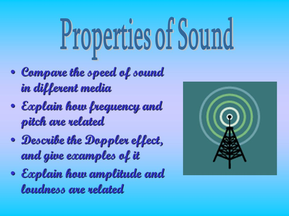 Compare the speed of sound in different mediaCompare the speed of sound in different media Explain how frequency and pitch are relatedExplain how frequency and pitch are related Describe the Doppler effect, and give examples of itDescribe the Doppler effect, and give examples of it Explain how amplitude and loudness are relatedExplain how amplitude and loudness are related