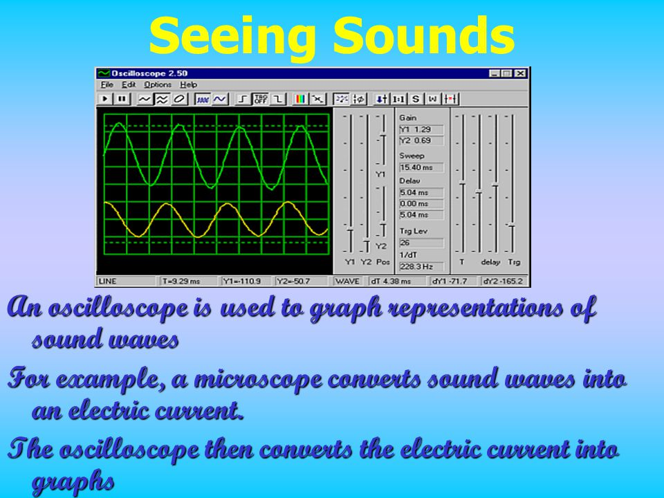 Seeing Sounds An oscilloscope is used to graph representations of sound waves For example, a microscope converts sound waves into an electric current.