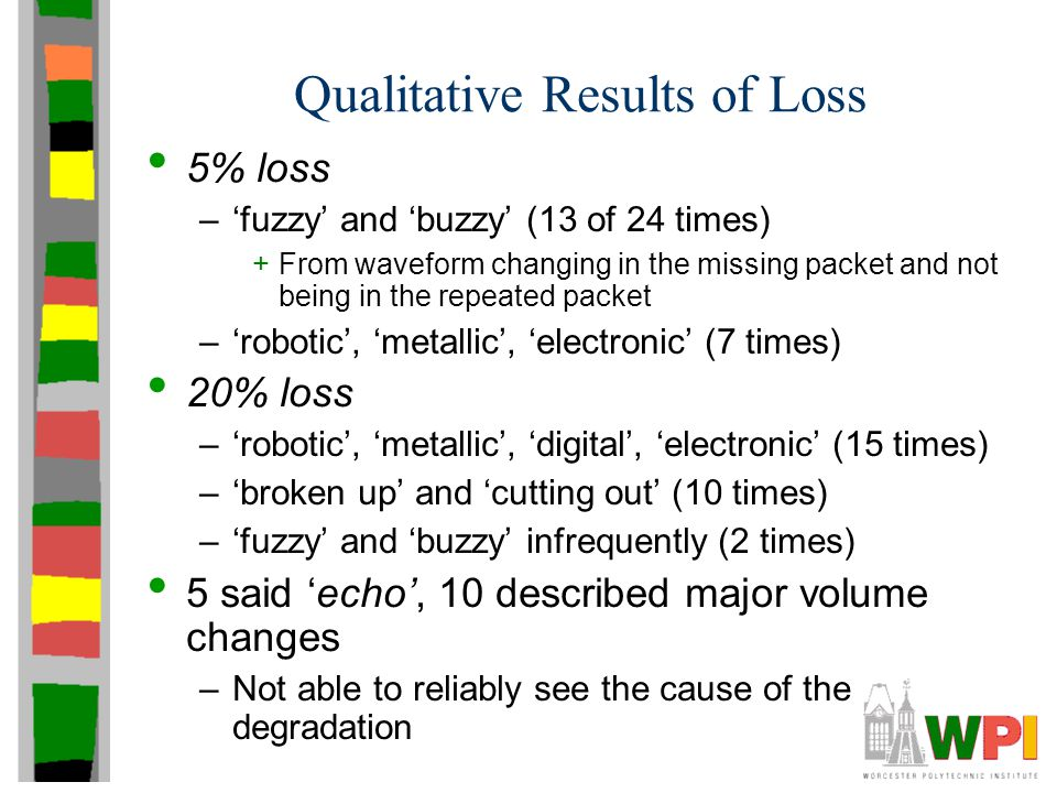 Qualitative Results of Loss 5% loss –'fuzzy' and 'buzzy' (13 of 24 times) +From waveform changing in the missing packet and not being in the repeated packet –'robotic', 'metallic', 'electronic' (7 times) 20% loss –'robotic', 'metallic', 'digital', 'electronic' (15 times) –'broken up' and 'cutting out' (10 times) –'fuzzy' and 'buzzy' infrequently (2 times) 5 said 'echo', 10 described major volume changes –Not able to reliably see the cause of the degradation