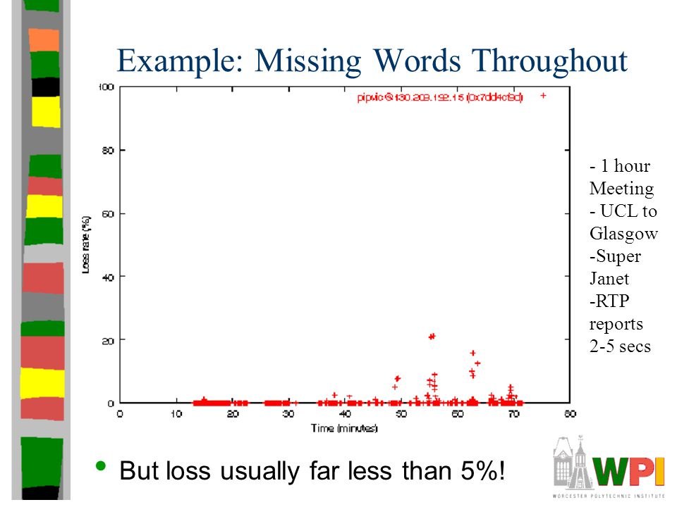 Problems Cited Missing words –Likely causes: packet loss, poor speech detection, machine glitches Variation in volume –Likely causes: insufficient volume settings (mixer), poor headset quality Variation in quality among participants –Likely causes: high background noise, poor headset quality Experiments to measure which affect quality