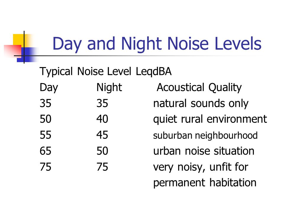 Noise Level and Effect <55dBADesirable level outdoor Suburban neighbourhood 55-65dBAUrban Grey Areas : Annoyance >65dBABlack spots: Stress effects, sleep disturbance, communication performance deficits >75dBAUnfit for Human habitation, hearing loss, cardiovascular effects