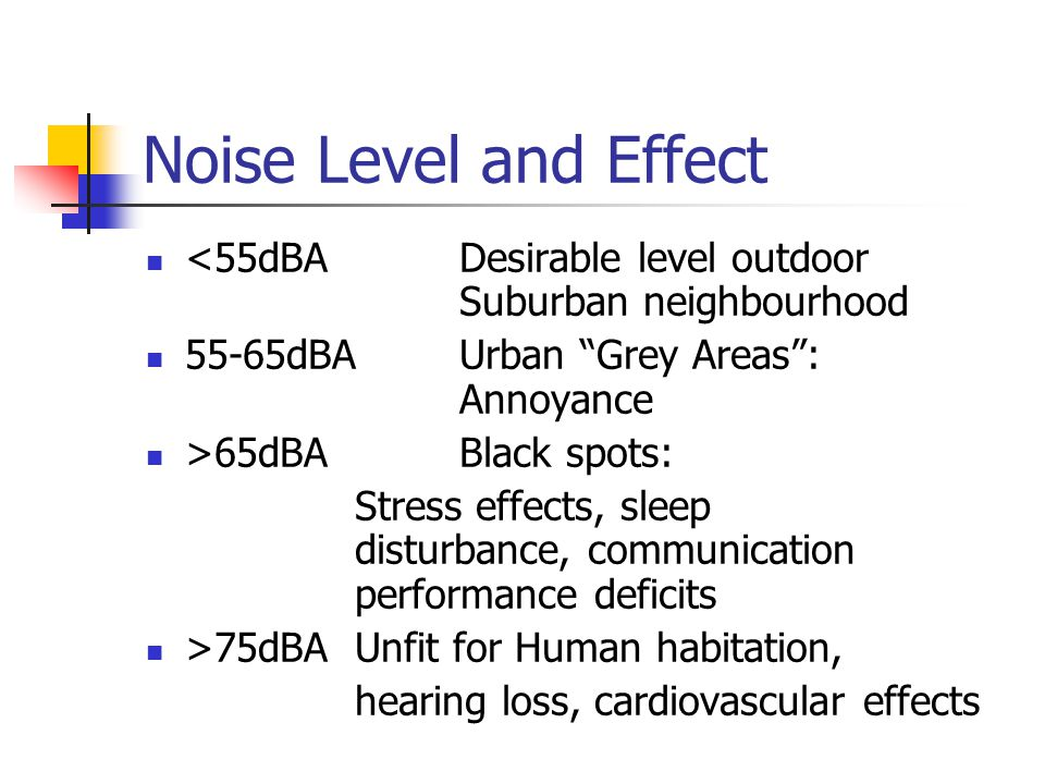 European City Noise Desirable Indoor Comfort Leq <65dBA New Residential Areas outdoor levels <55dBA Urban Grey Areas Levels 55-65dBA Black Spots Levels >65dBA Large European Cities:Number of People exposed to high levels 3 times national average Percentage living in grey areas increasing (OECD 1991)