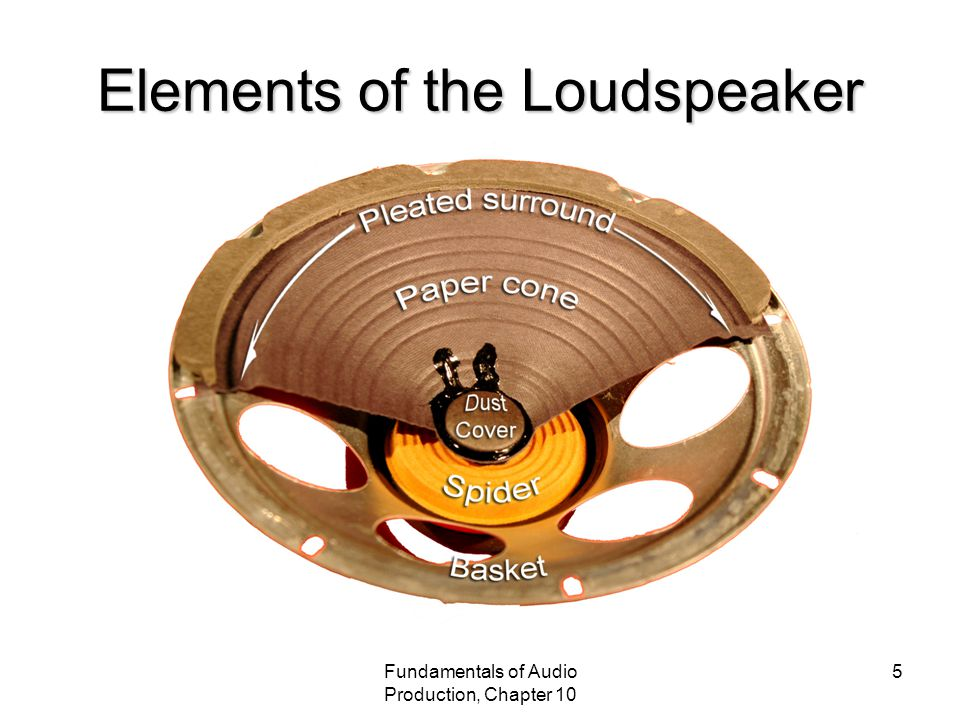 Fundamentals of Audio Production, Chapter 10 5 Elements of the Loudspeaker