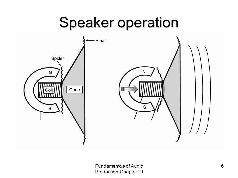 Fundamentals of Audio Production, Chapter 10 17 Speaker Placement Speaker distances may be described asSpeaker distances may be described as –Far field –Mid field –Near field –Ultra near field