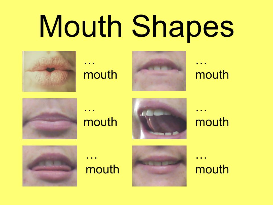 Mouth Shapes … mouth