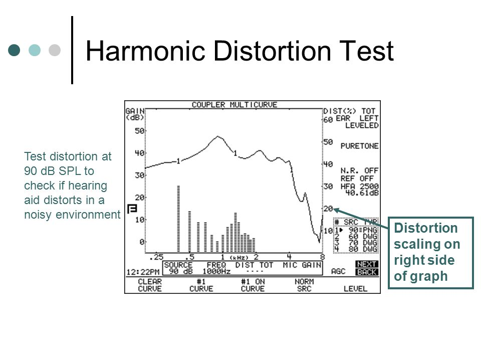 Harmonic Distortion Test Distortion scaling on right side of graph Test distortion at 90 dB SPL to check if hearing aid distorts in a noisy environment