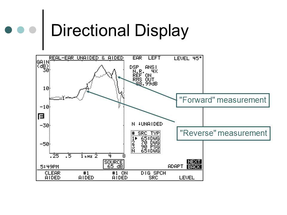 Directional Display