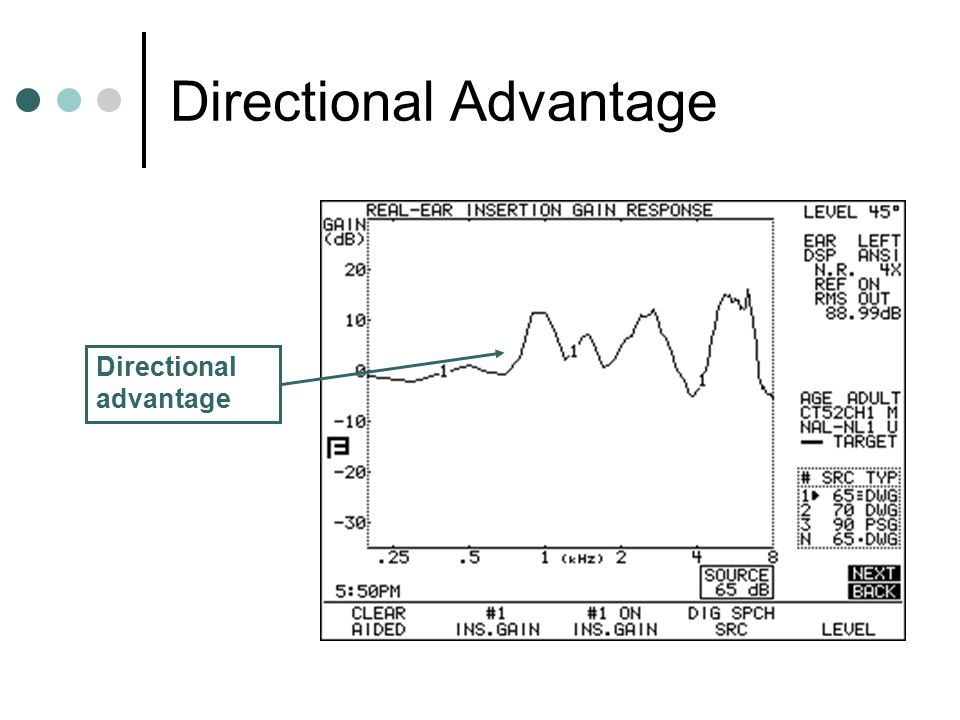Directional Advantage Directional advantage