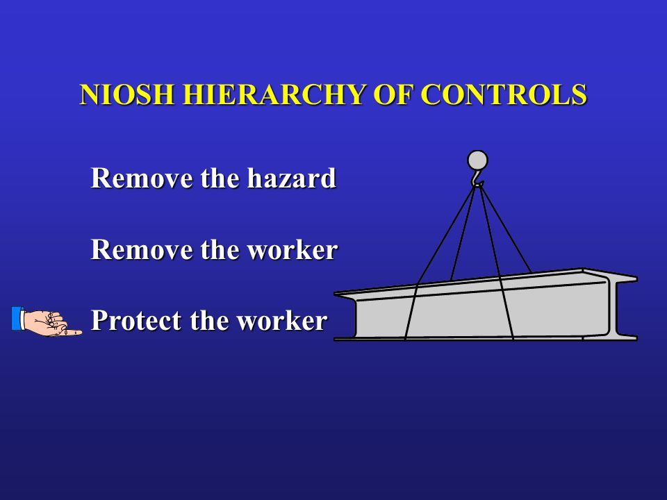 NIOSH HIERARCHY OF CONTROLS Remove the hazard Remove the worker Protect the worker